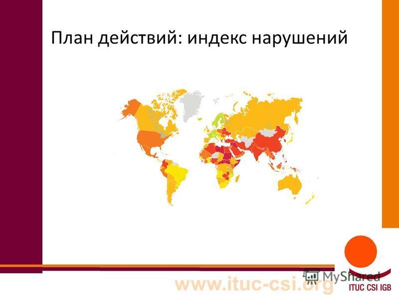 План действий: индекс нарушений www.ituc-csi.org