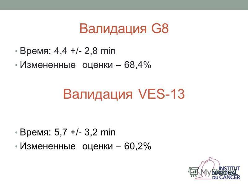 Валидация G8 Время: 4,4 +/- 2,8 min Измененные оценки – 68,4% Валидация VES-13 Время: 5,7 +/- 3,2 min Измененные оценки – 60,2%