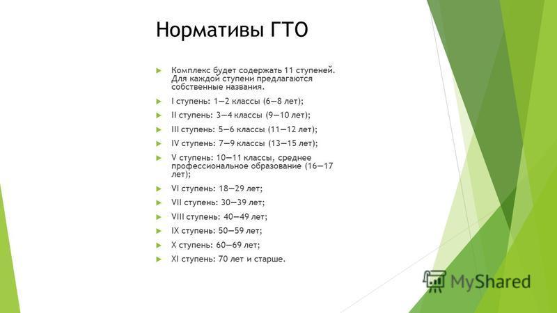Нормативы ГТО Комплекс будет содержать 11 ступеней. Для каждой ступени предлагаются собственные названия. I ступень: 12 классы (68 лет); II ступень: 34 классы (910 лет); III ступень: 56 классы (1112 лет); IV ступень: 79 классы (1315 лет); V ступень: