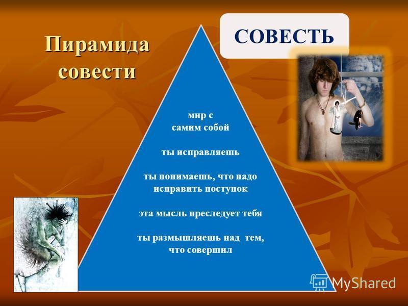 мир с самим собой ты исправляешь ты понимаешь, что надо исправить поступок эта мысль преследует тебя ты размышляешь над тем, что совершил СОВЕСТЬ Пирамида совести