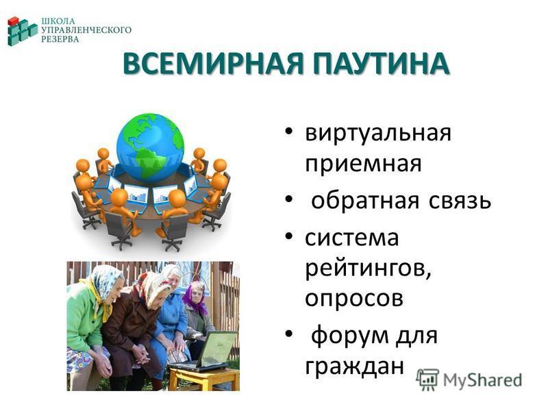 ВСЕМИРНАЯ ПАУТИНА виртуальная приемная обратная связь система рейтингов, опросов форум для граждан