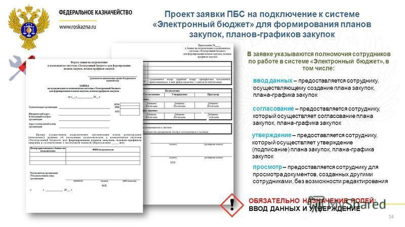 заявка на подключение к электронному бюджету образец заполнения
