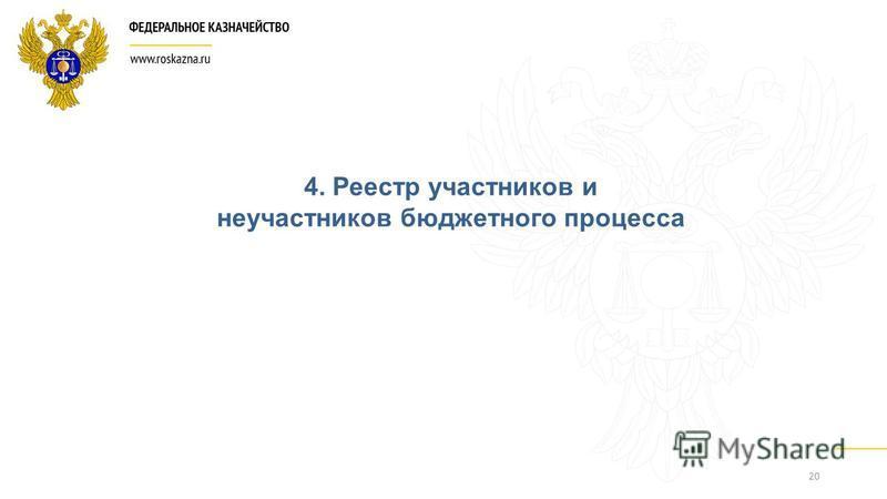 20 4. Реестр участников и неучастников бюджетного процесса