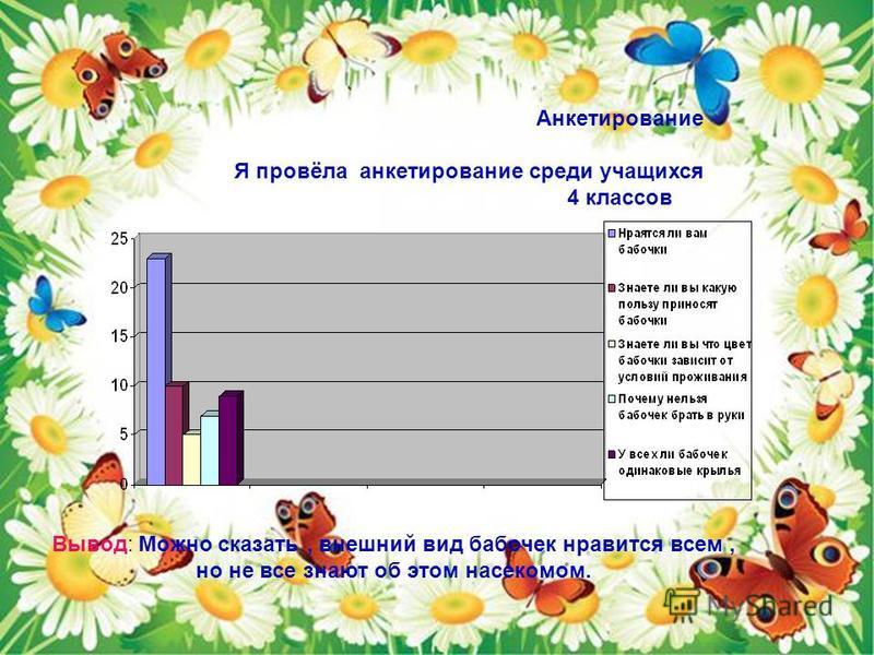 Анкетирование Я провёла анкетирование среди учащихся 4 классов Вывод: Можно сказать, внешний вид бабочек нравится всем, но не все знают об этом насекомом.