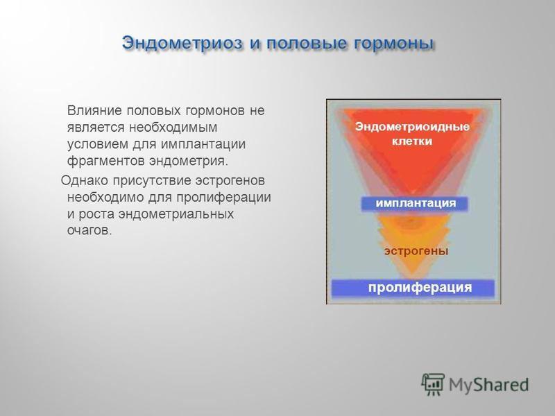 Факторы способствующие: Наследственная предрасположенность Гиперэстрогения Раннее менархе Аборты, отказ от грудного вскармливания Пороки развития (нарушение оттока менструальной крови) Снижение иммунитета Экологические (диоксин, алкоголь, кофеин) Эти