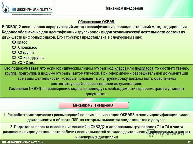 НП «ИНЖЕНЕР-ИЗЫСКАТЕЛЬ» 12 Механизм внедрения Обозначение ОКВЭД. В ОКВЭД 2 использован иерархический метод классификации и последовательный метод кодирования. Кодовое обозначение для идентификации группировок видов экономической деятельности состоит