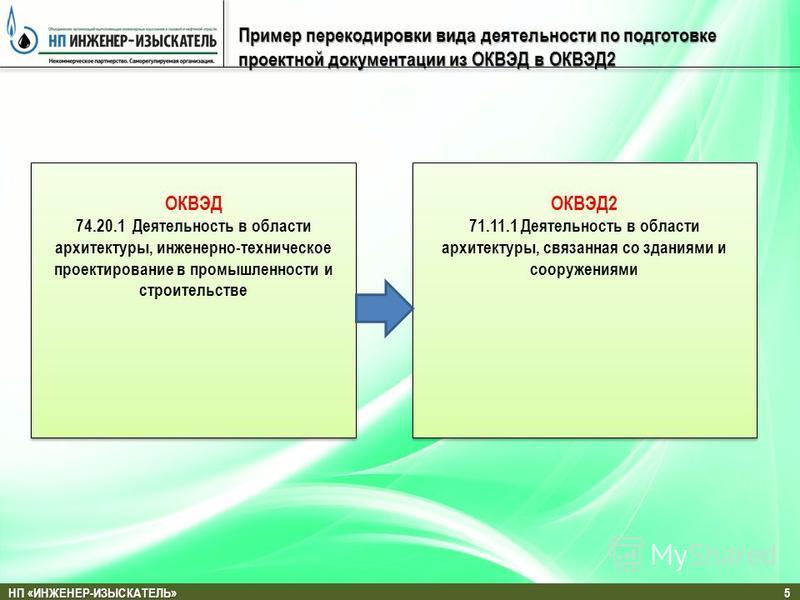 образец договора на подготовку проектной документации