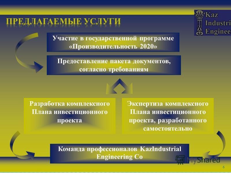 6 Предоставление пакета документов, согласно требованиям Команда профессионалов KazIndustrial Engineering Co Экспертиза комплексного Плана инвестиционного проекта, разработанного самостоятельно Участие в государственной программе «Производительность