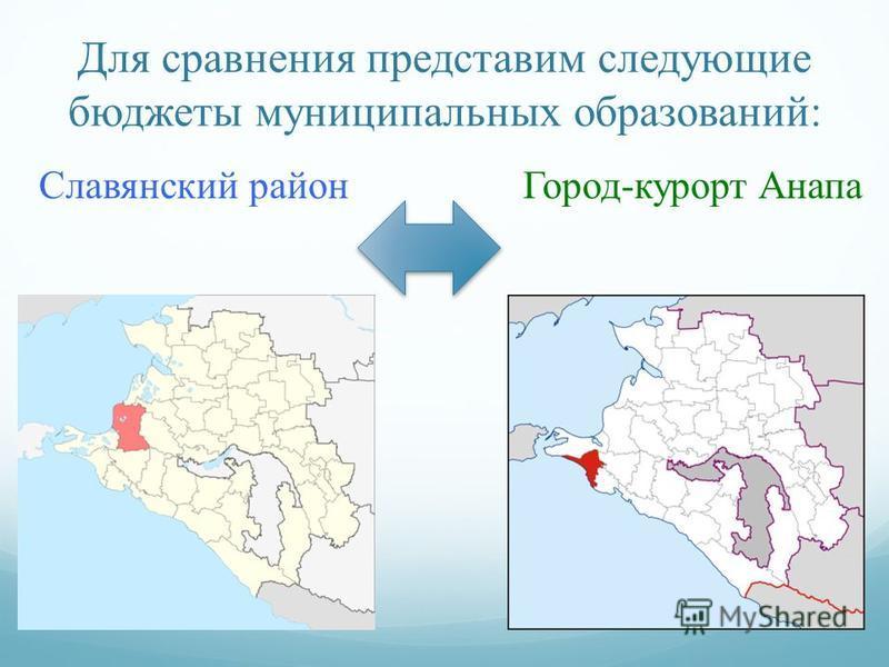 Для сравнения представим следующие бюджеты муниципальных образований: Славянский район Город-курорт Анапа