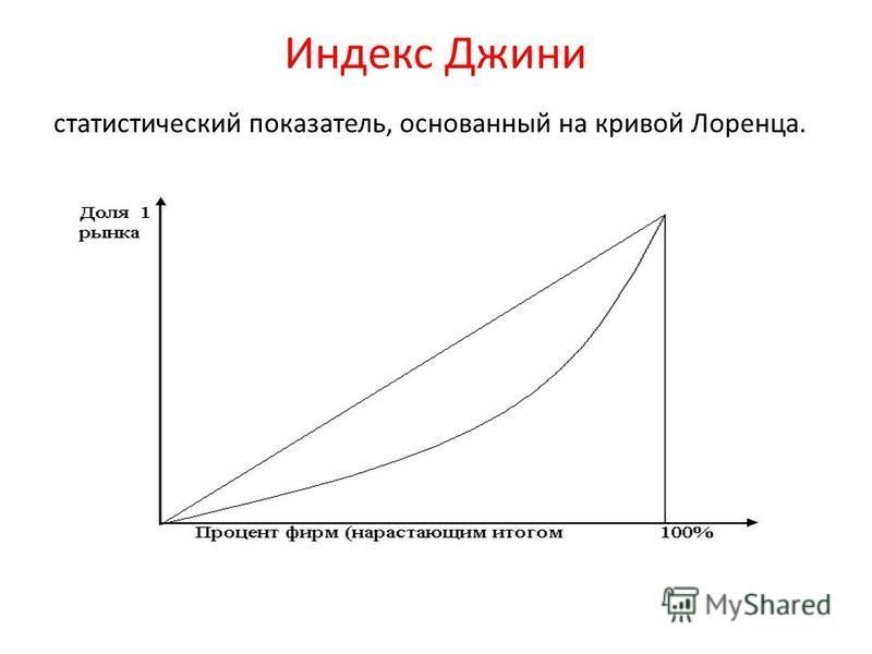 Индекс Джини статистический показатель, основанный на кривой Лоренца.