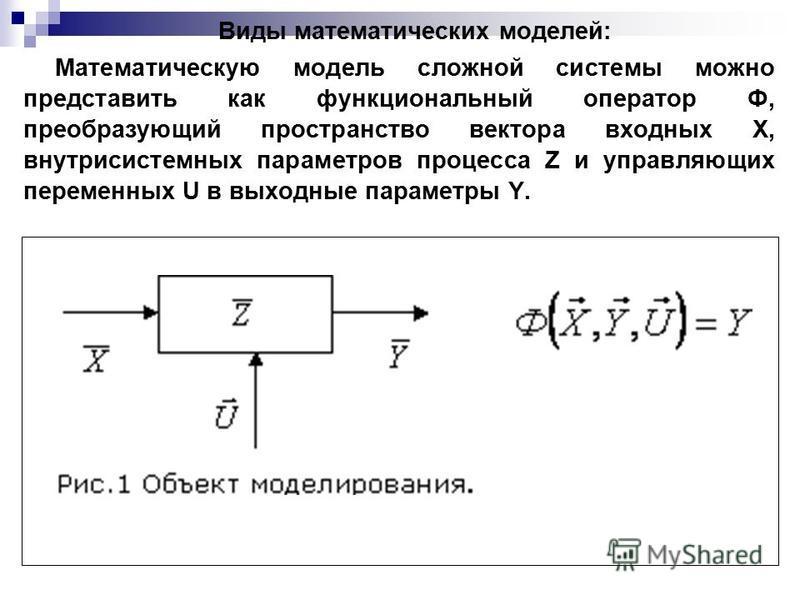 Виды математических моделей: Математическую модель сложной системы можно представить как функциональный оператор Ф, преобразующий пространство вектора входных Х, внутрисистемных параметров процесса Z и управляющих переменных U в выходные параметры Y.