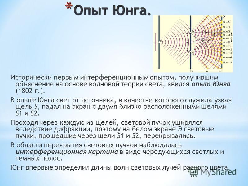 Исторически первым интерференционным опытом, получившим объяснение на основе волновой теории света, явился опыт Юнга (1802 г.). В опыте Юнга свет от источника, в качестве которого служила узкая щель S, падал на экран с двумя близко расположенными щел