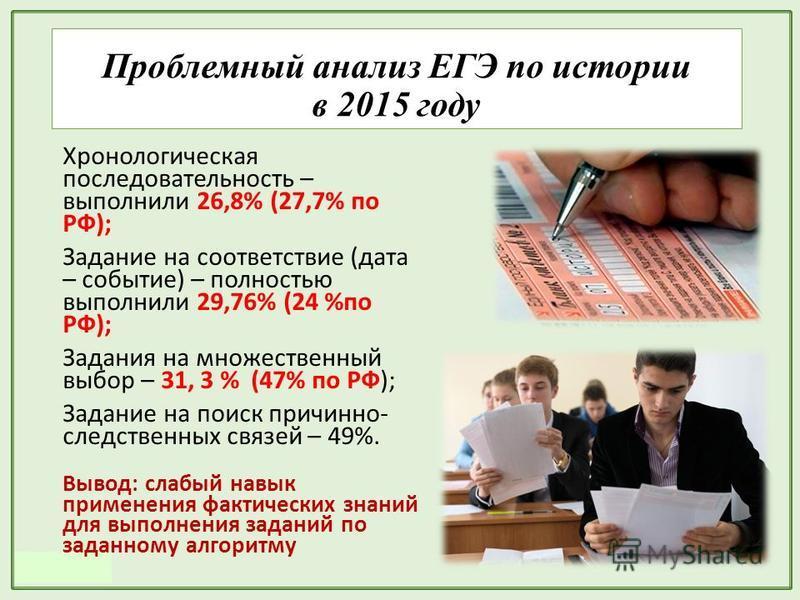 Коломина Н.Н. Проблемный анализ ЕГЭ по истории в 2015 году Хронологическая последовательность – выполнили 26,8% (27,7% по РФ); Задание на соответствие (дата – событие) – полностью выполнили 29,76% (24 %по РФ); Задания на множественный выбор – 31, 3 %