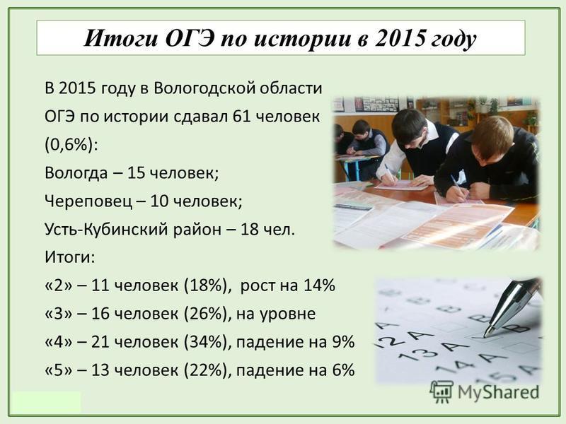 Коломина Н.Н. В 2015 году в Вологодской области ОГЭ по истории сдавал 61 человек (0,6%): Вологда – 15 человек; Череповец – 10 человек; Усть-Кубинский район – 18 чел. Итоги: «2» – 11 человек (18%), рост на 14% «3» – 16 человек (26%), на уровне «4» – 2