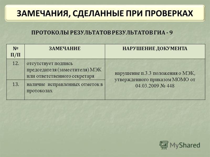 ПРОТОКОЛЫ РЕЗУЛЬТАТОВ РЕЗУЛЬТАТОВ ГИА - 9 ЗАМЕЧАНИЯ, СДЕЛАННЫЕ ПРИ ПРОВЕРКАХ П/П ЗАМЕЧАНИЕНАРУШЕНИЕ ДОКУМЕНТА 12. отсутствует подпись председателя (заместителя) МЭК или ответственного секретаря нарушение п.3.3 положения о МЭК, утвержденного приказом