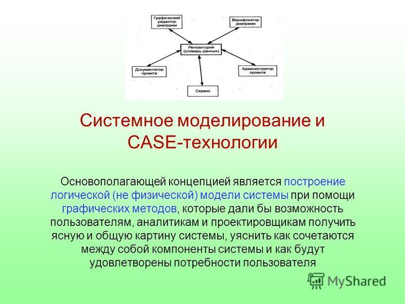 Системное моделирование и CASE-технологии Основополагающей концепцией является построение логической (не физической) модели системы при помощи графических методов, которые дали бы возможность пользователям, аналитикам и проектировщикам получить ясную