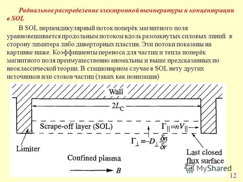 12 Радиальное распределение электронной температуры и концентрации в SOL В SOL перпендикулярный поток поперёк магнитного поля уравновешивается продольным потоком вдоль разомкнутых силовых линий в сторону лимитера либо диверторных пластин. Эти потоки