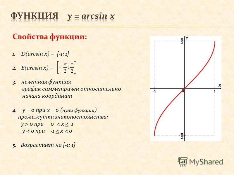 Свойства функции: 1.D(arcsin x) = [-1; 1] 2.E(arcsin x) = 3. нечетная функция график симметричен относительно начала координат 4. y = 0 при х = 0 ( нули функции ) промежутки знакопостоянства: y > 0 при 0 < x < 1 y < 0 при -1 < x < 0 5. Возрастает на