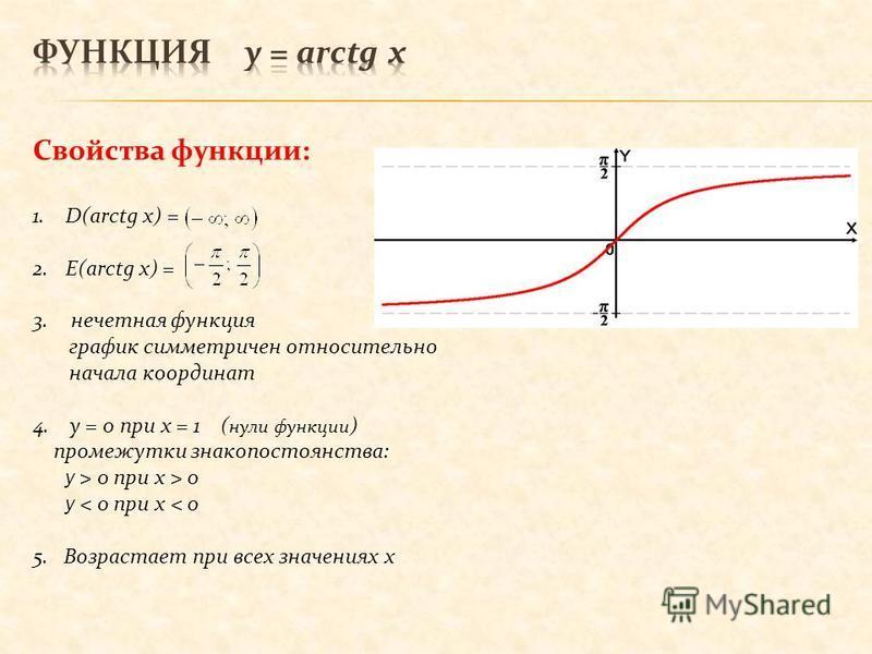 Свойства функции: 1.D(arctg x) = 2.E(arctg x) = 3. нечетная функция график симметричен относительно начала координат 4. y = 0 при х = 1 ( нули функции ) промежутки знакопостоянства: y > 0 при x > 0 y < 0 при x < 0 5. Возрастает при всех значениях х
