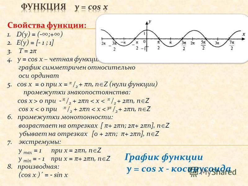 График функции y = cos x - косинусоида Свойства функции: 1.D(у) = (-;+) 2.E(у) = [- 1 ; 1] 3. T = 2π 4. y = cos x – четная функция, график симметричен относительно оси ординат 5. cos x = 0 при х = π / 2 + πn, n Z (нули функции) промежутки знакопостоя
