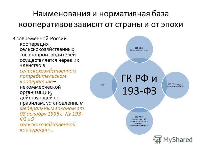 Наименования и нормативная база кооперативов зависят от страны и от эпохи В современной России кооперация сельскохозяйственных товаропроизводителей осуществляется через их членство в сельскохозяйственном потребительском кооперативе – некоммерческой о