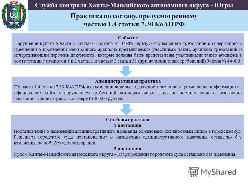 Административная практика По части 1.4 статьи 7.30 КоАП РФ в отношении виновного должностного лица за размещение информации на официальном сайте с нарушением требований законодательства вынесено постановление о назначении наказания в виде штрафа в ра