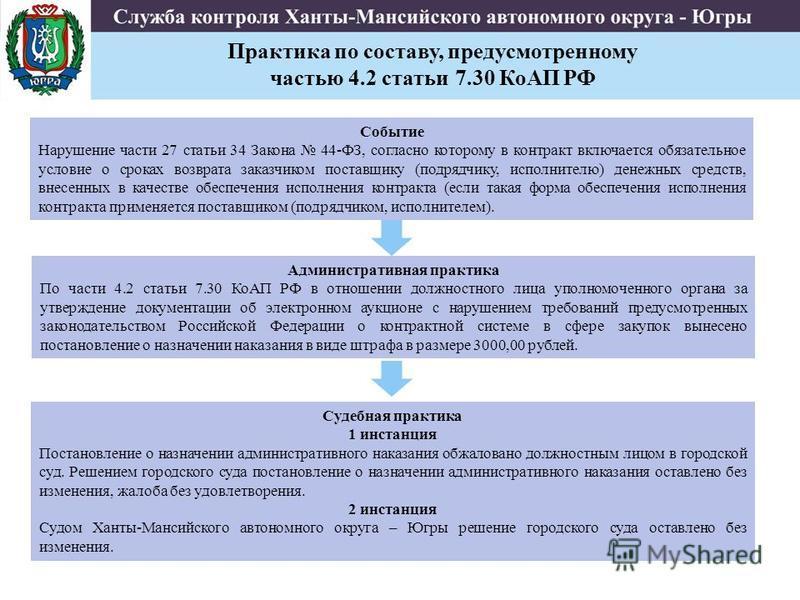 Административная практика По части 4.2 статьи 7.30 КоАП РФ в отношении должностного лица уполномоченного органа за утверждение документации об электронном аукционе с нарушением требований предусмотренных законодательством Российской Федерации о контр