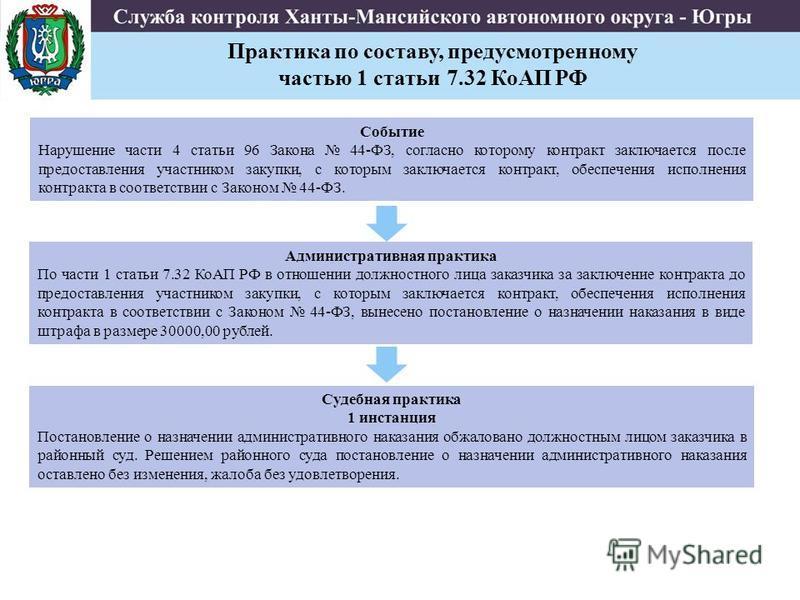 Административная практика По части 1 статьи 7.32 КоАП РФ в отношении должностного лица заказчика за заключение контракта до предоставления участником закупки, с которым заключается контракт, обеспечения исполнения контракта в соответствии с Законом 4
