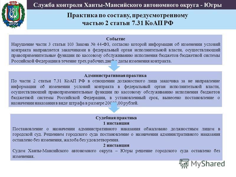 Административная практика По части 2 статьи 7.31 КоАП РФ в отношении должностного лица заказчика за не направление информации об изменении условий контракта в федеральный орган исполнительной власти, осуществляющий правоприменительные функции по касс