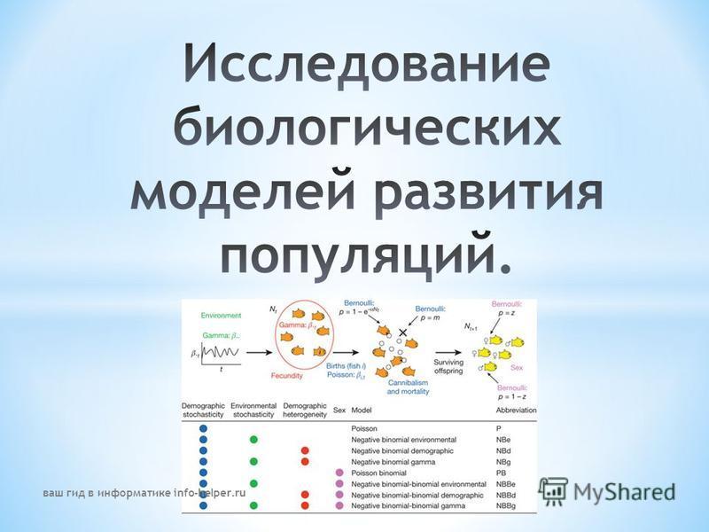ваш гид в информатике info-helper.ru