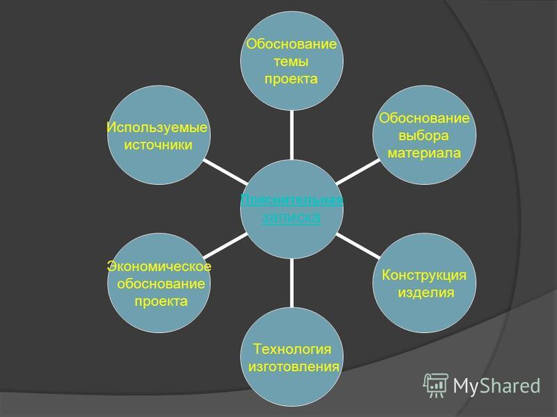 Пояснительная записка Обоснование темы проекта Обоснование выбора материала Конструкция изделия Технология изготовления Экономическое обоснование проекта Используемые источники