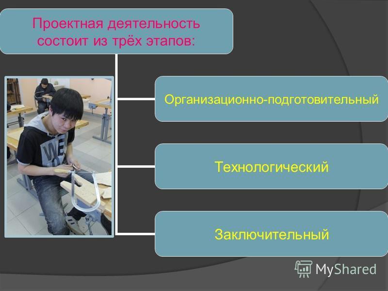 Проектная деятельность состоит из трёх этапов: Организационно- подготовительный Технологический Заключительный
