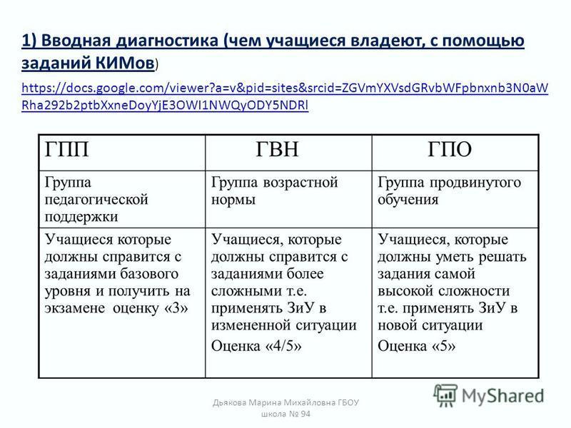 1) Вводная диагностика (чем учащиеся владеют, с помощью заданий КИМов ) Дьякова Марина Михайловна ГБОУ школа 94 https://docs.google.com/viewer?a=v&pid=sites&srcid=ZGVmYXVsdGRvbWFpbnxnb3N0aW Rha292b2ptbXxneDoyYjE3OWI1NWQyODY5NDRl