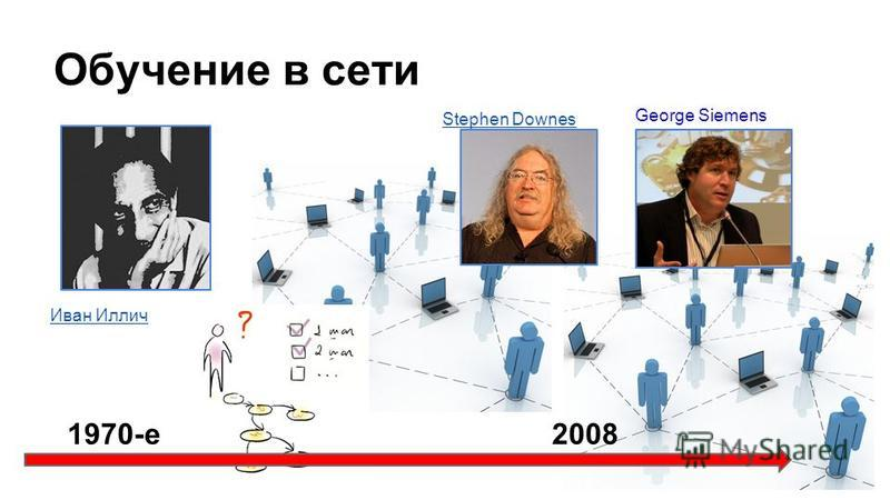 Обучение в сети Иван Иллич Stephen Downes George Siemens 1970-е 2008