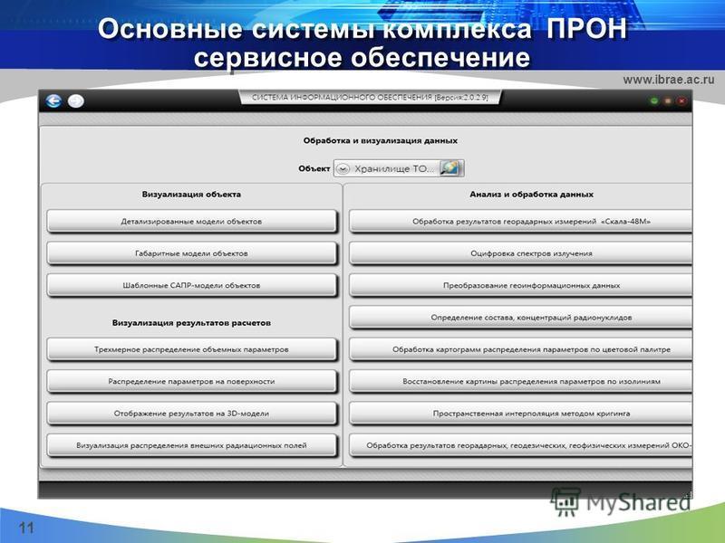 Основные системы комплекса ПРОН сервисное обеспечение 11 www.ibrae.ac.ru
