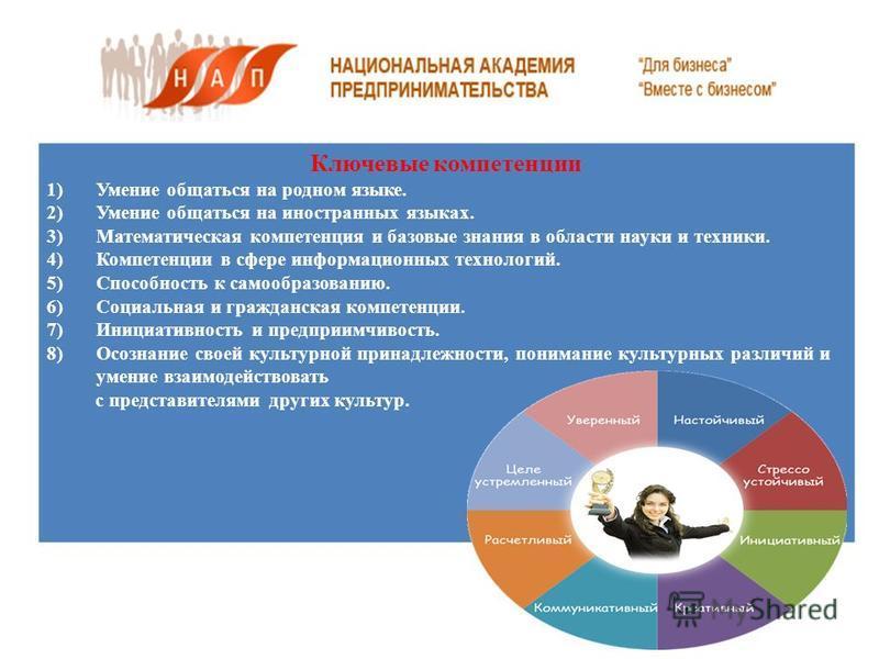 Ключевые компетенции 1)Умение общаться на родном языке. 2)Умение общаться на иностранных языках. 3)Математическая компетенция и базовые знания в области науки и техники. 4)Компетенции в сфере информационных технологий. 5)Способность к самообразованию