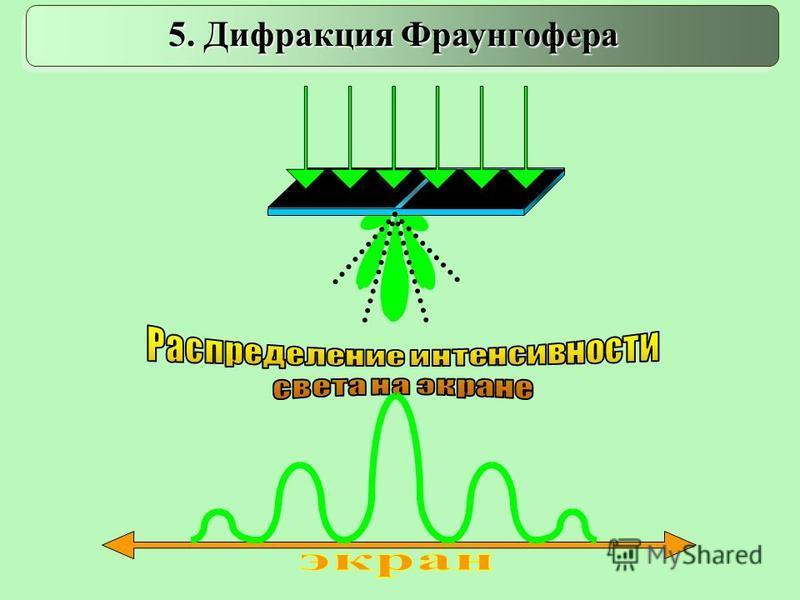 5. Дифракция Фраунгофера