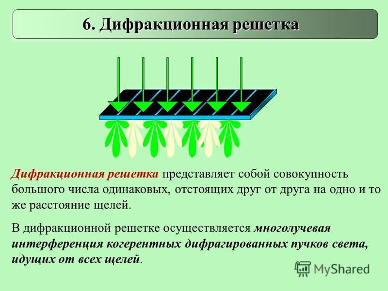 6. Дифракционная решетка Дифракционная решетка представляет собой совокупность большого числа одинаковых, отстоящих друг от друга на одно и то же расстояние щелей. В дифракционной решетке осуществляется многолучевая интерференция когерентных дифрагир