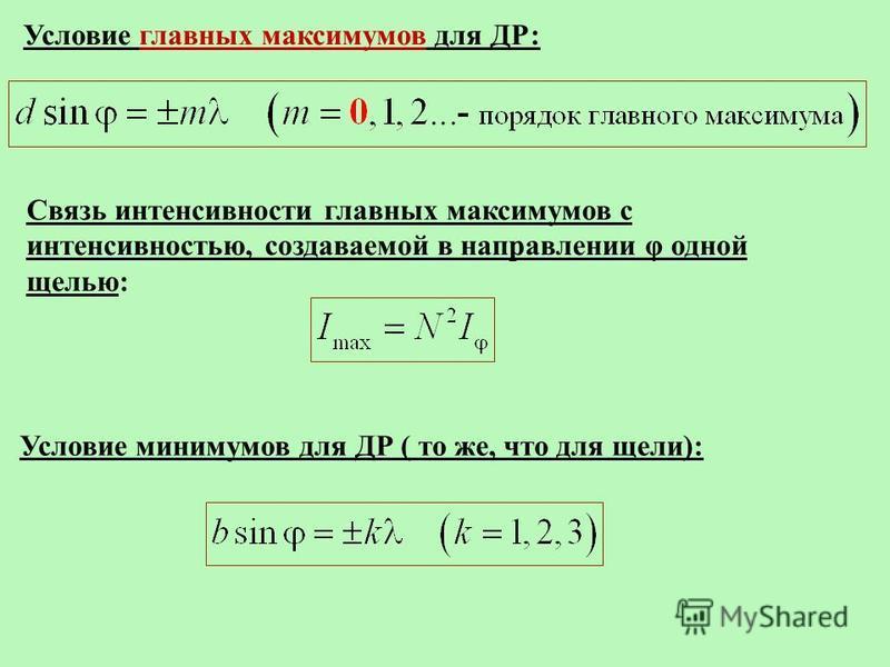 Условие главных максимумов для ДР: Условие минимумов для ДР ( то же, что для щели): Связь интенсивности главных максимумов с интенсивностью, создаваемой в направлении φ одной щелью: