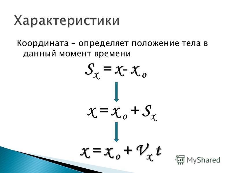Координата – определяет положение тела в данный момент времени х = х о + S x х = х о + V x t S x = х- х о