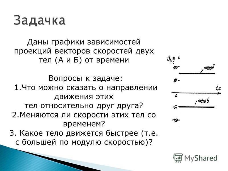 Даны графики зависимостей проекций векторов скоростей двух тел (А и Б) от времени Вопросы к задаче: 1. Что можно сказать о направлении движения этих тел относительно друг друга? 2. Меняются ли скорости этих тел со временем? 3. Какое тело движется быс