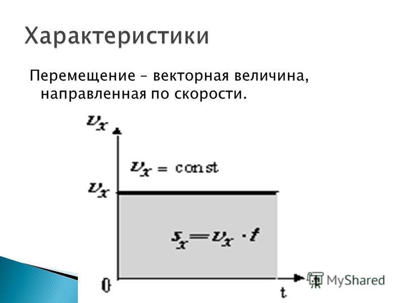 Перемещение – векторная величина, направленная по скорости.