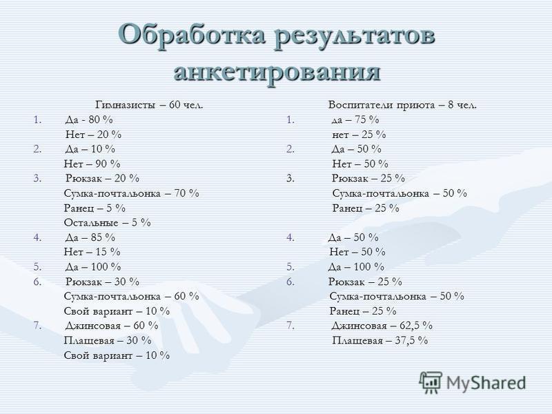 Обработка результатов анкетирования Гимназисты – 60 чел. 1. Да - 80 % Нет – 20 % 2. Да – 10 % Нет – 90 % Нет – 90 % 3. Рюкзак – 20 % Сумка-почтальонка – 70 % Сумка-почтальонка – 70 % Ранец – 5 % Ранец – 5 % Остальные – 5 % Остальные – 5 % 4. Да – 85