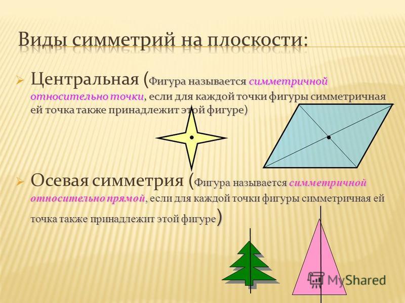 Фигура называется симметричной относительно точки, если для каждой точки фигуры симметричная ей точка также принадлежит этой фигуре ) Центральная ( Фигура называется симметричной относительно точки, если для каждой точки фигуры симметричная ей точка