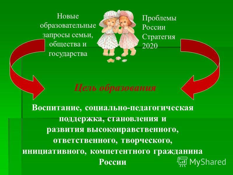 Новые образовательные запросы семьи, общества и государства Проблемы России Стратегия 2020 Воспитание, социально-педагогическая поддержка, становления и развития высоконравственного, ответственного, творческого, инициативного, компетентного гражданин