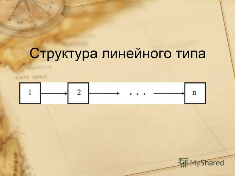Структура линейного типа