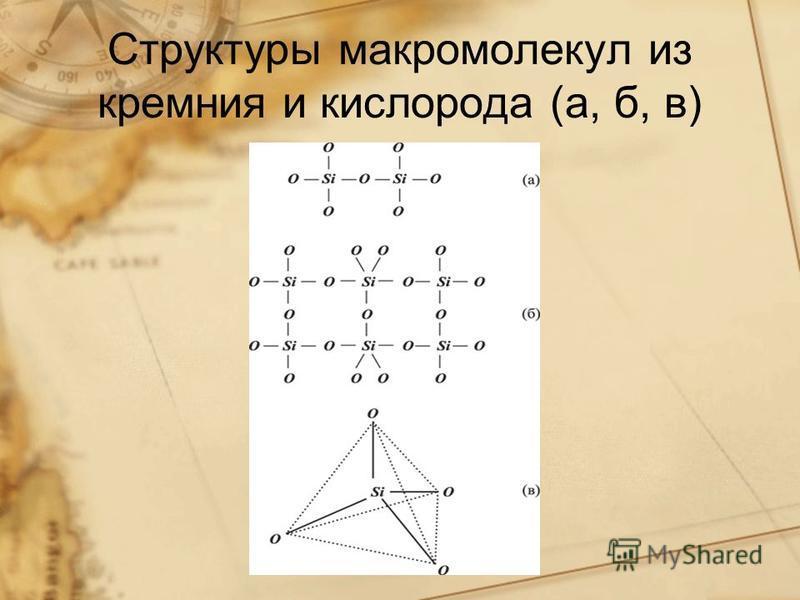 Структуры макромолекул из кремния и кислорода (а, б, в)