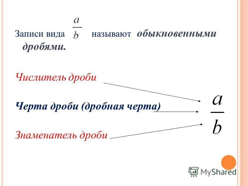 Записи вида называют обыкновенными дробями. Числитель дроби Черта дроби (дробная черта) Знаменатель дроби