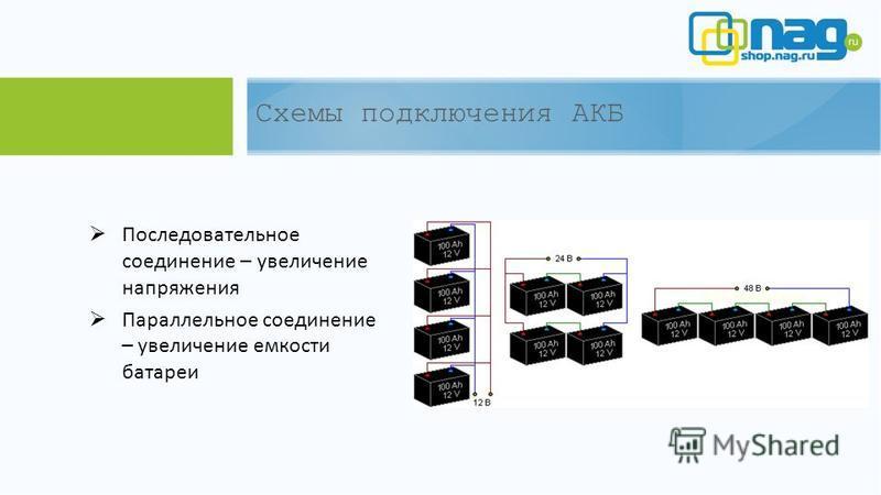 Последовательное соединение – увеличение напряжения Параллельное соединение – увеличение емкости батареи Схемы подключения АКБ