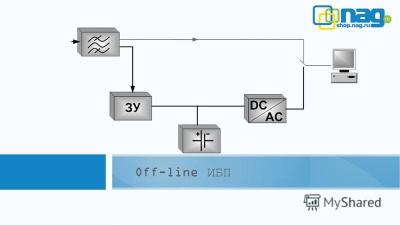 Off-line ИБП